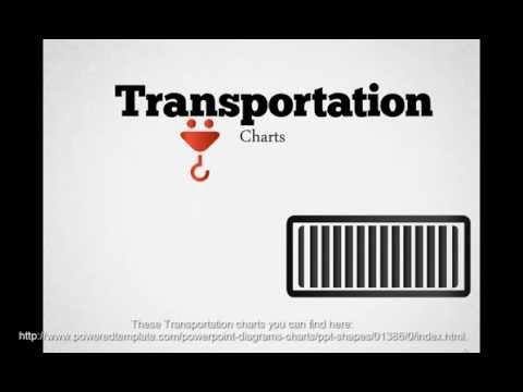 Transportation chart Advanced Animation in PowerPoint 2010 ( www.PoweredTemplate.com )