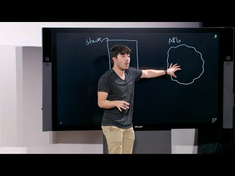 JavaScript, ES6 - Lecture 1 - CS50's Mobile App Development with React Native