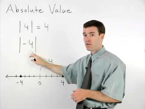 Absolute Value | MathHelp.com