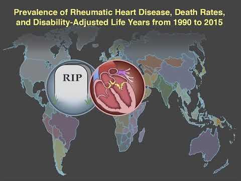 Prevalence of Rheumatic Heart Disease