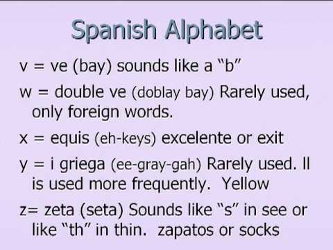 Learn the Spanish Alphabet in less than 10 Minutes!