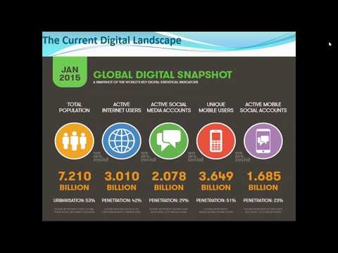 Digital Marketing DEMO|Digital marketing Training