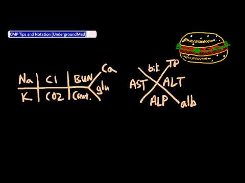 CMP-Chem14 Tips and Notations [UndergroundMed]
