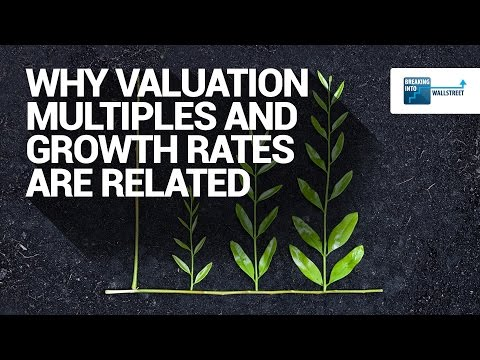 Why Valuation Multiples and Growth Rates Are Related