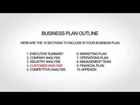 Art Gallery Business Plan: Free Tips