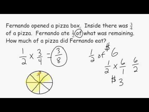 Fraction Multiplication - Word Problems