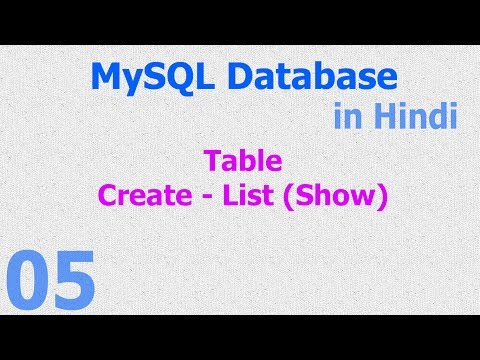 05 MySQL Database Tutorial Hindi - Create - List   Show Tables