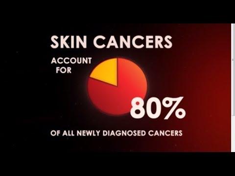 Skin Cancer In Australia