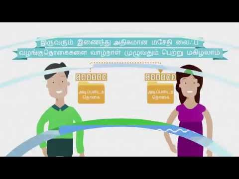 (Tamil) CPF - Your Assurance in Retirement
