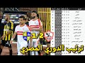 جدول ترتيب الدوري المصري بعد فوز الزمالك علي المقاولون🔥الزمالك يتصدر