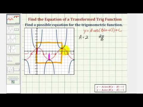 Ex: Find the Equation of a Transformed Secant Function From The Graph