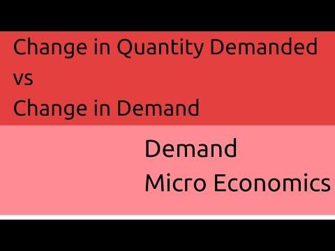 Change in Quantity demanded vs. Change in demand   Demand Micro Economics   CA CPT   CS & CMA