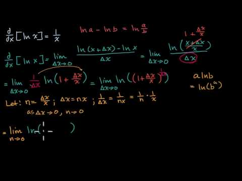 Proof: the derivative of ln(x) is 1/x | Advanced derivatives | AP Calculus AB | Khan Academy