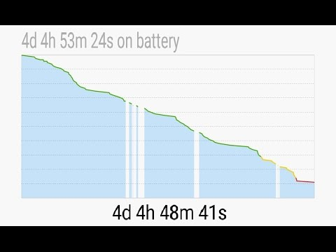 Best Battery Phone EVER !!!! 4 days on moderate use Redmi Note 3.