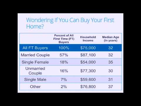 Wondering if You Can BUY YOUR FIRST HOME2
