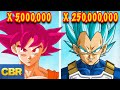 All Dragon Ball Hair Colors And Styles Explained