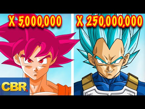 Xxx Mp4 All Dragon Ball Hair Colors And Styles Explained 3gp Sex