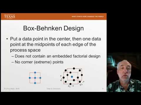 Lecture71 (Data2Decision) Response Surface Modeling