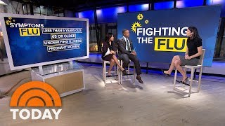 How To Spot Flu Symptoms – And When It's Time To Head To The Hospital | TODAY