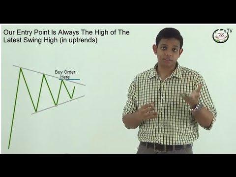 8. Symmetrical Triangles - How To Trade Them Profitably