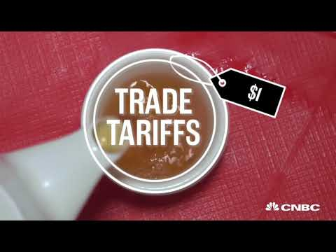 Case study: What is a trade tariff? What is a trade war? Currency war. US vs. China