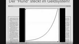 Das Bankensystem / Zinssystem