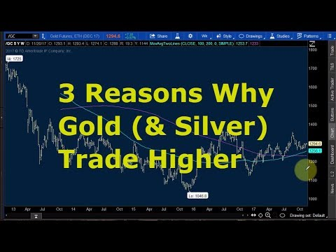 3 Reasons Why Gold (& Silver) are Going Higher - TOS, Trading, Futures Trading, How to Trade Futures