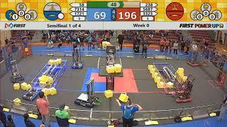 Semifinal 1 - 2018 Week 0