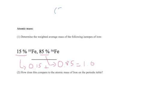 Calculating atomic mass from isotopes