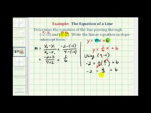 Ex 2:  Find the Equation of a Line in Slope Intercept Form Given Two Points