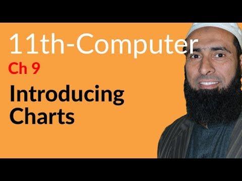ICS Computer part 1, Ch 9, Introducing Charts -ICS/FSC Part 1- 11th Class
