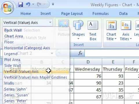 How to change the scale of the vertical axis in a chart in a spreadsheet