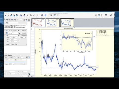 Create a Line Graph with Inset using DataGraph:  Natural Gas Prices Part 1 - Using Insets