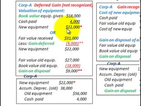 Property Plant And Equipment Nonmonetary Exchange (Gains & Losses Recognized)