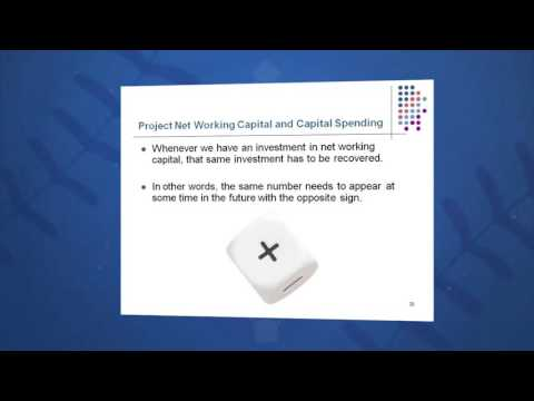 Session 10: Objective 3 - Pro-Forma Financial Statements and Project Cash Flows (2016)