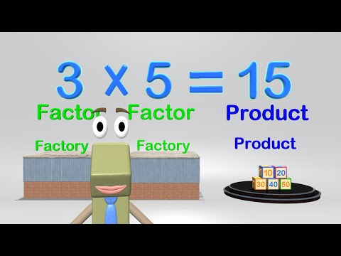 Multiplication Vocabulary - Math Video Elementary Kids