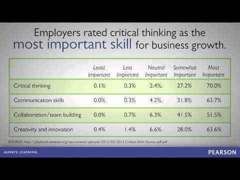 Status of Critical Thinking in the Workplace