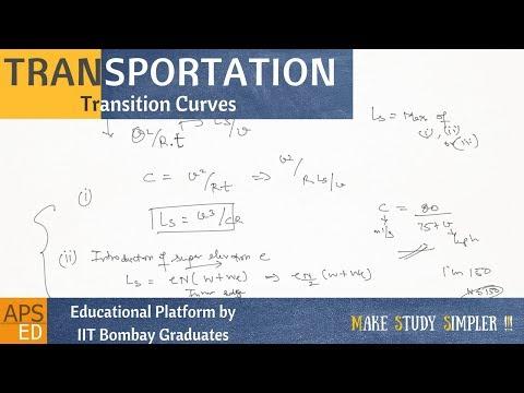 Transition Curve | Highways | Transportation