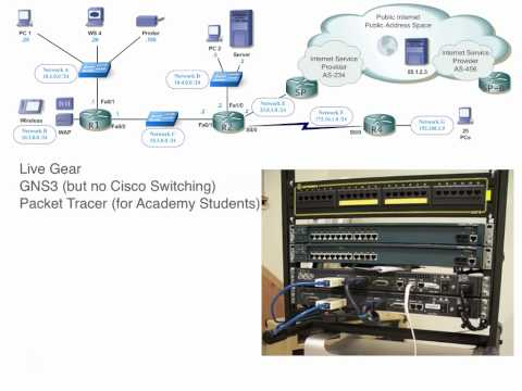 How to pass CCNA