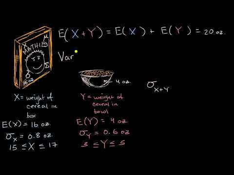 Variance of sum and difference of random variables