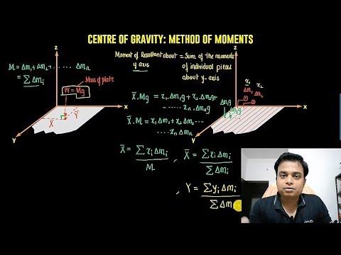 Centroid and Center of Gravity | Method of Moments | Part II |