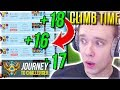 I FINALLY FOUND HOW TO WIN GAMES! CLIMBING TIME!! - Journey To Challenger | League of Legends