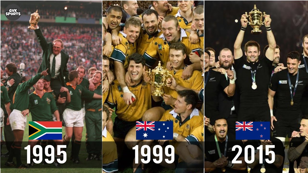 Rugby World Cup Winners List from 1987 to 2015 !