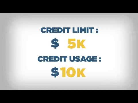 Can Credit Monitoring Help Prevent ID Theft? - Credit in 60 Seconds