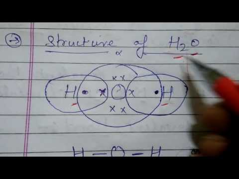 ELECTRON DOT STRUCTURE OF WATER | CBSE CLASS 10 | TX ACADEMY