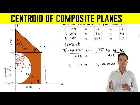 How to find Centroid of an Composite Plane | Problem 5 |
