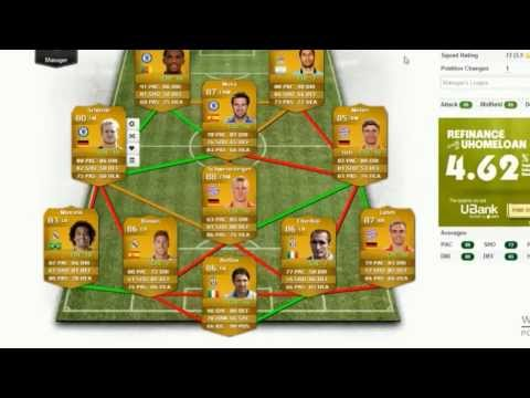 Best Fifa 14 Ultimate Team Squad Ever | Squad Builder (Pre-Release)