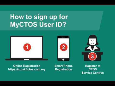 How to sign up for MyCTOS User ID