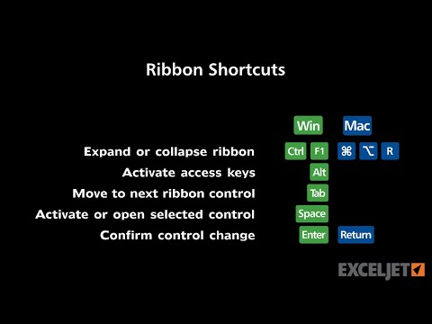 How to drive the ribbon with your keyboard
