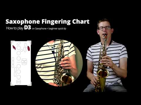 How to play D3 on Saxophone